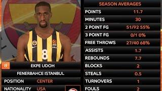 Player Profile: Ekpe Udoh, Fenerbahce Istanbul