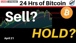 Bitcoin Tops, ALTS React - Get the inside story from RSI, OBV and MACD  Sunday April 21 2019