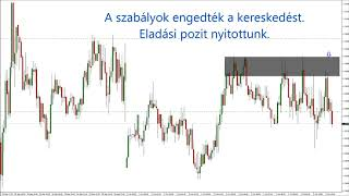 Forextozsdestrategia.hu - GBPAUD trade - Induljon a hét