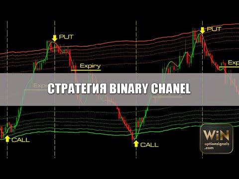 Стратегия для бинарных опционов Binary Channel
