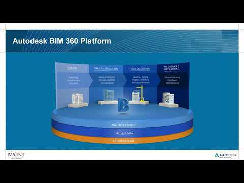BIM 360 Design  - Remote Collaboration in Revit