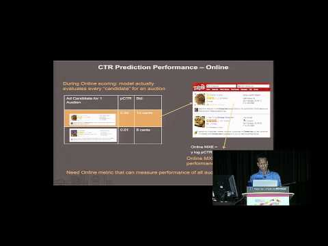 Soups Ranjan - Data Science in Advertising: Or a future when we love ads - PyCon 2015