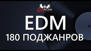 Смотреть клип Основные жанры Рё поджанры электронной музыки |  Main genres and subgenres EDM онлайн