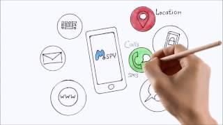 Handyüberwachung mit mSpy