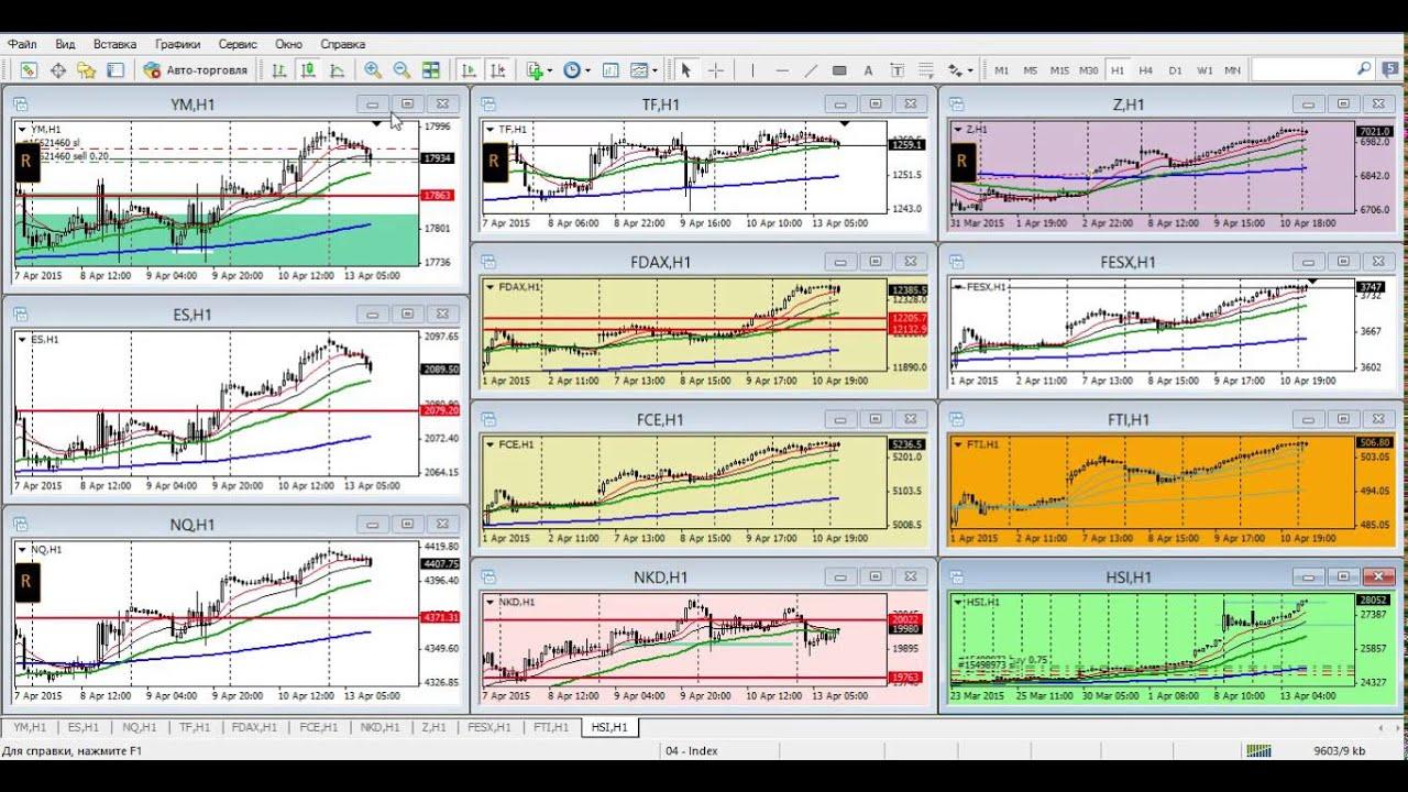Forex club обзор финансового рынка от артура огия общение онлайн по скайпу