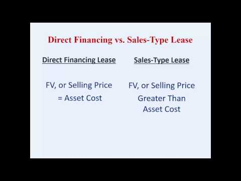 Leases - Direct-Finance Vs. Sales-type Lease