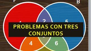 OPERACIONES CON CONJUNTOS - PROBLEMAS CON TRES CONJUNTOS