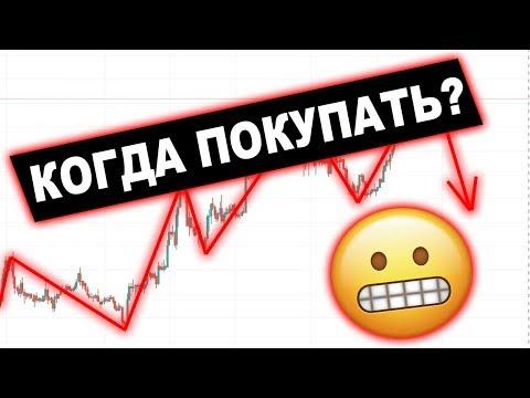Когда покупать БИТКОИН? Криптовалюта Bitcoin Прогноз 2020