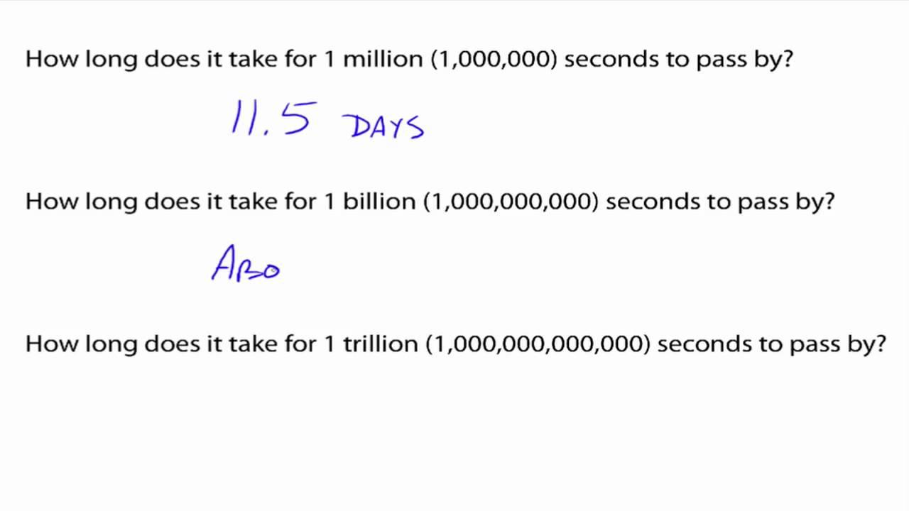 Million, Billion, Trillion
