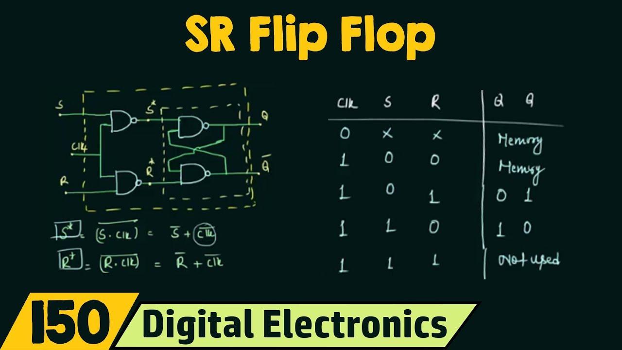 flip flop introduction