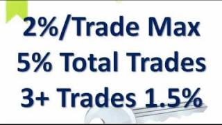 Forex Equity and Risk Management Pt 2 MUST WATCH for Forex Traders