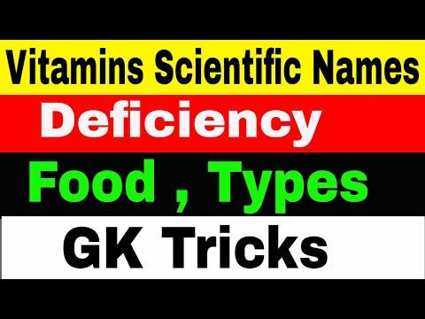 Tricks to Learn Vitamins Names - Types - Scientific Names - Deficiency - Food - Part-1 - 동영상