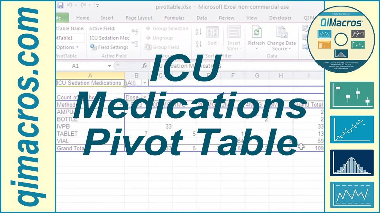 ICU Medications - Excel PivotTable Example