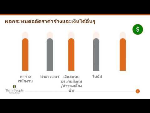 ผลกระทบการปรับอัตราค่าจ้างขั้นต่ำ 2560