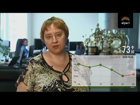 Рубль немного укрепился к доллару и евро на открытии