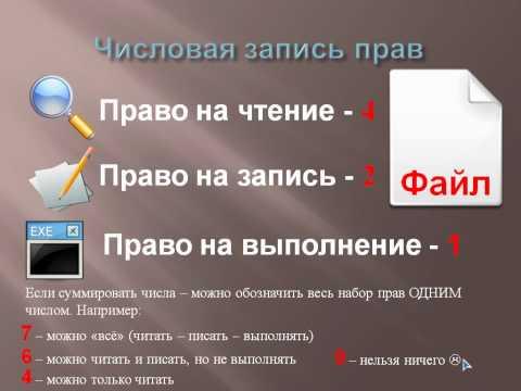 CHMOD - права доступа к файлам и каталогам в Unix