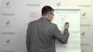 Урок №11. Типология переговорщиков