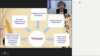 Вебинар: Развитие коммуникативных навыков на уроках русского языка