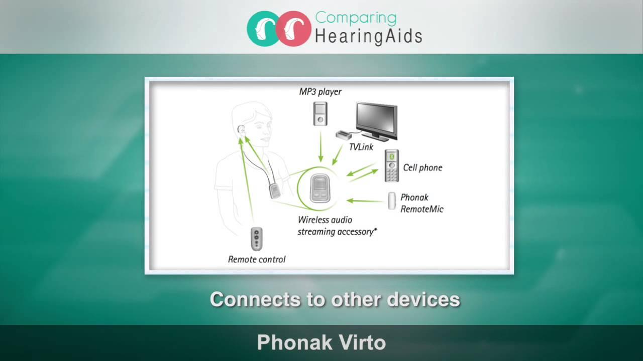 Hearing Aid Comparison: Phonak Virto Q and Unitron Moxi