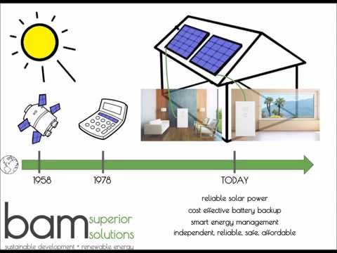 bam battery backup and smart energy management systems paired with solar power for home and business