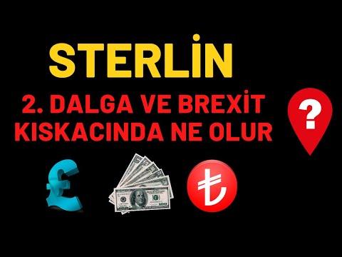 #STERLİN 2. DALGA VE BREXİT KISKACINDA NE OLUR...? #GBPUSD ANALİZ #DOLAR