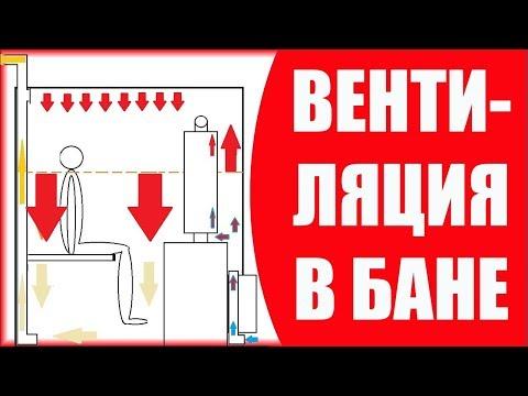 Вентиляция в Бане. Как Сделать Вентиляцию в Бане? Вентиляция Басту.