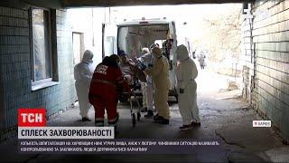 Коронавірус в Україні у Харківській області спалах захворюваності реанімації переповнені