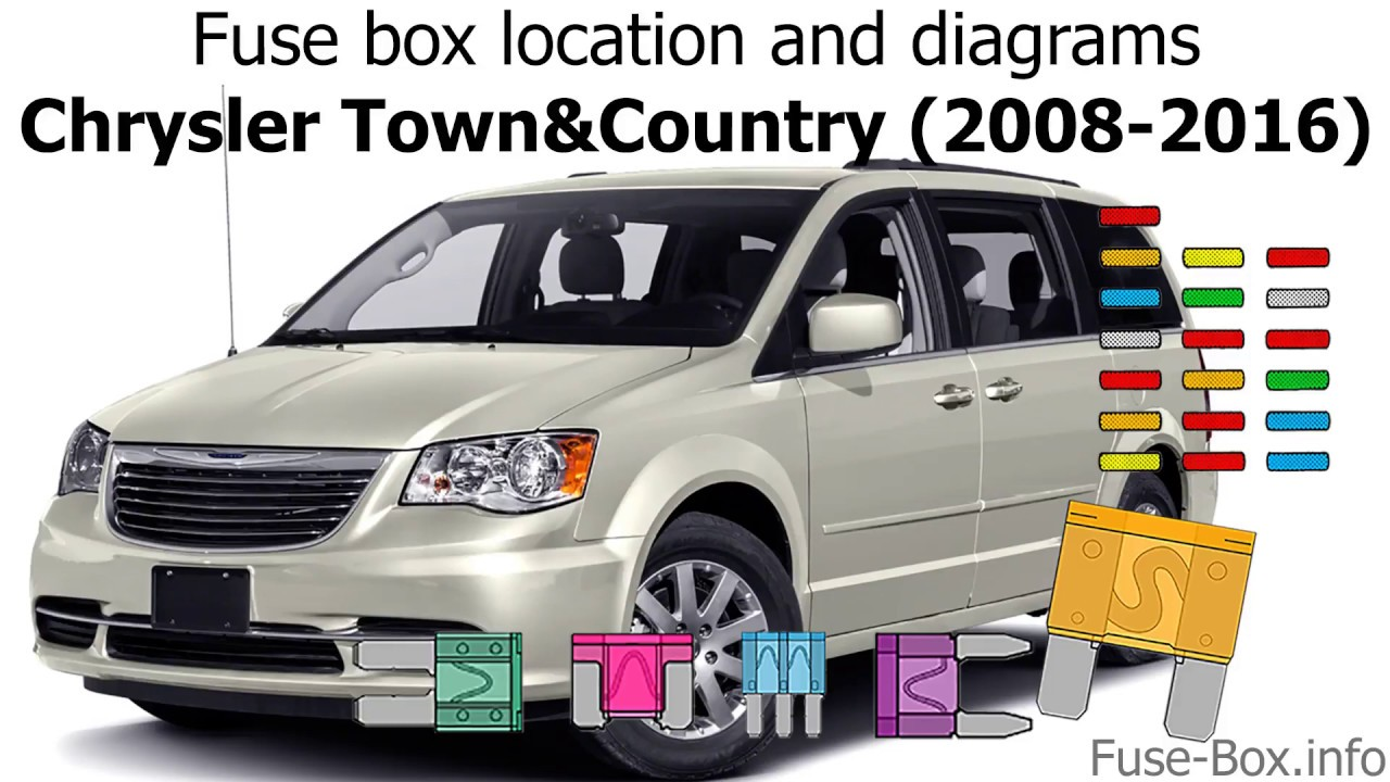 fuse box location and diagrams: chrysler town&country (2008-2016) - youtube  youtube