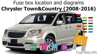 Fuse Box Location And Diagrams Chrysler Town Country 2008 2016 Youtube