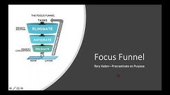 Creating a Focus Funnel with Dr. Kelly Gillespie