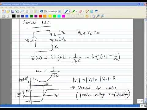 Lecture 3 - S and ABCD parameters; Resonance in LC circuits.mp4