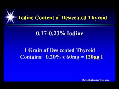 Iodine: The Most Misunderstood Nutrient Presented by David Brownstein MD