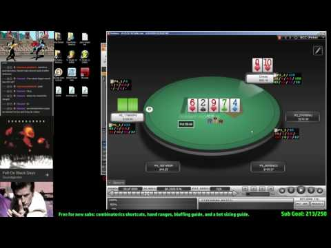 How To Bluffcatch In 6 Max Cash Games - Free Advanced Poker Strategy.