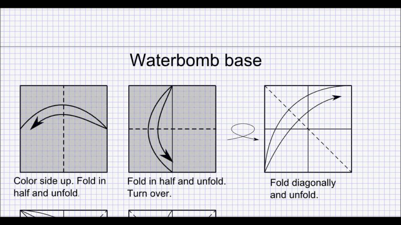 Incscape diagram  Waterbomb base  YouTube
