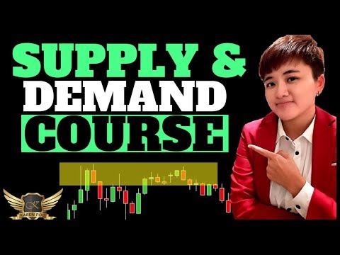 4 Ways to Determine Supply & Demand in Forex Market