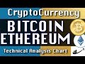 BITCOIN : ETHEREUM Aug-26 Update CryptoCurrency Technical Analysis Chart