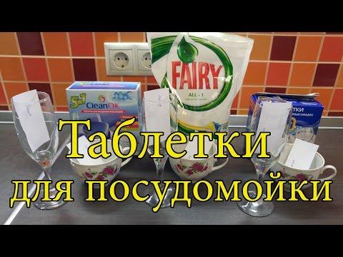 0 - Засоби для посудомийних машин — рейтинг