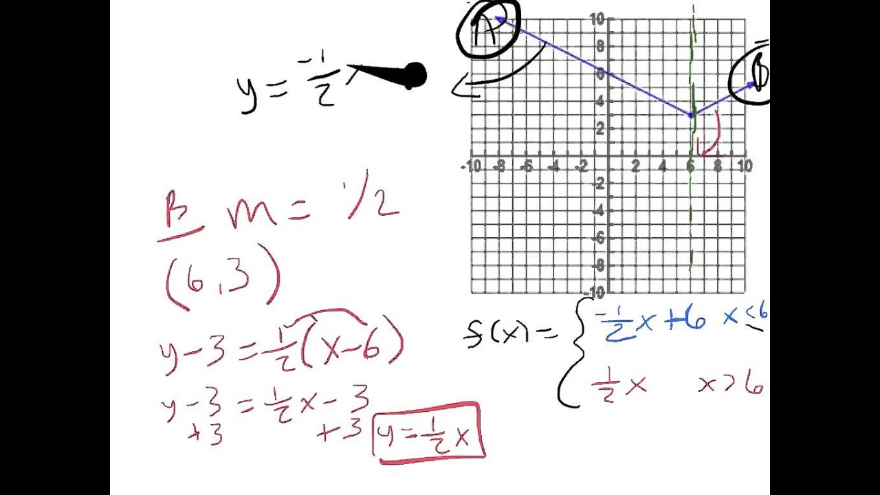 Writing Equations of Piecewise Functions