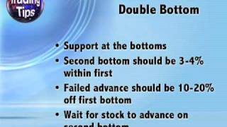 Episode 8 - Double Bottom Chart Patterns - TradingTips.com