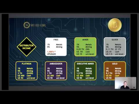 Swiss Gold Global - Learn How to Mine BitCoin and Get Paid Daily ...
