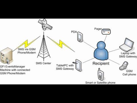 Tecnologia GMS [Phreaking] [Explicacion y Funcionamiento] [Pdf]
