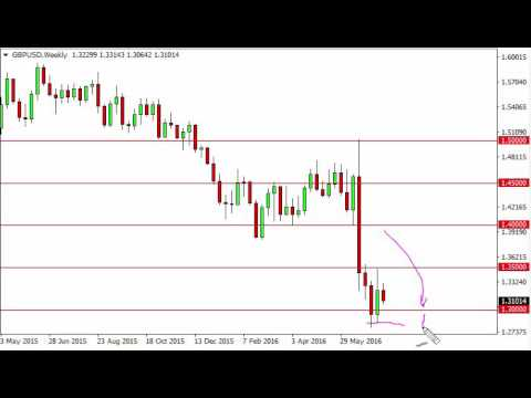GBP/USD Forecast for the week of July 25 2016, Technical Analysis
