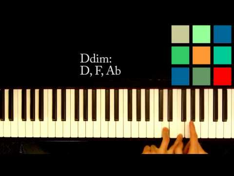 Ddim Piano Chord Worshipchords
