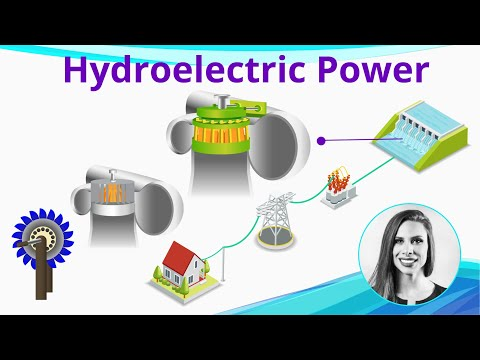 Hydroelectric Power | How it Works?