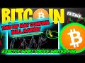 BITCOIN PRICE DIPS! ULTIMATE CONFIRMATION TO BTC BULL ...