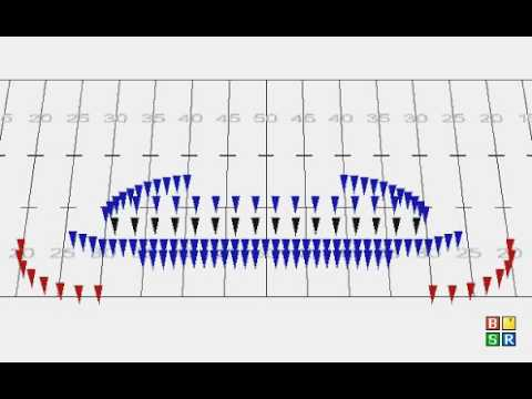 Large Size Band Accent Music Concepts Drill Sample