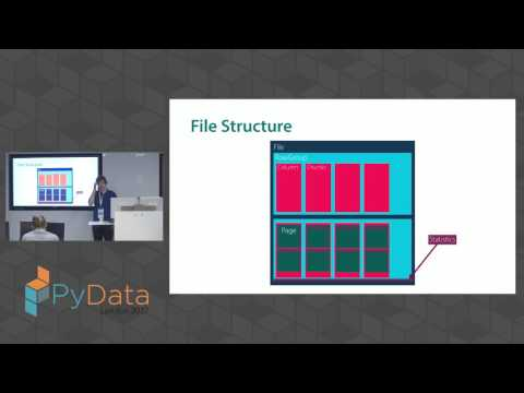 Uwe L  Korn - Efficient And Portable DataFrame Storage With Apache Parquet