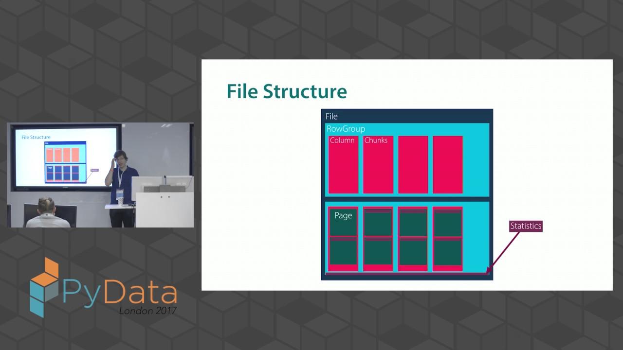Uwe L Korn - Efficient and portable DataFrame storage with Apache Parquet