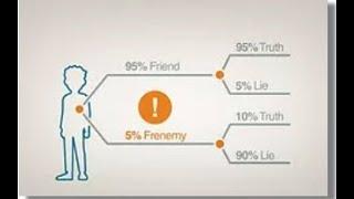 Decision Focus 06 - Information #decisionmaking