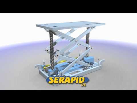 Large Mechanical Scissor Lift Platform - www serapidusa com